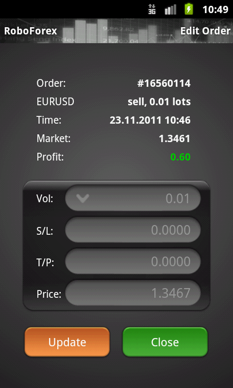 AndroidTrader Modifying Open Positions