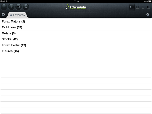 iPad Trader Favorites Section