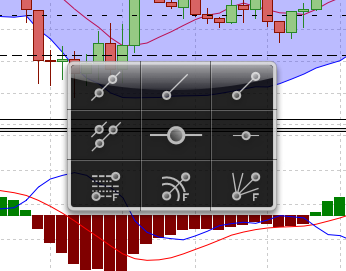 iPad Trader Technical Analysis
