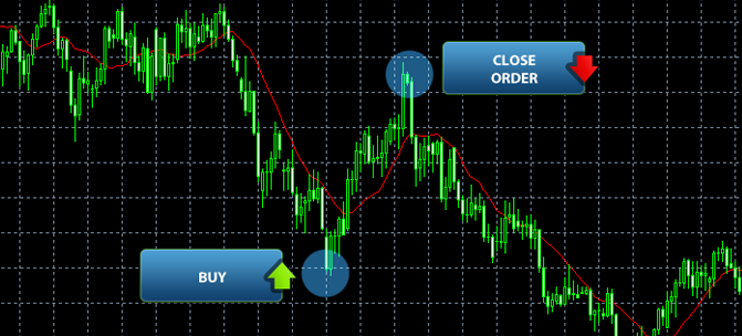 Learn About Risk In Forex Trading
