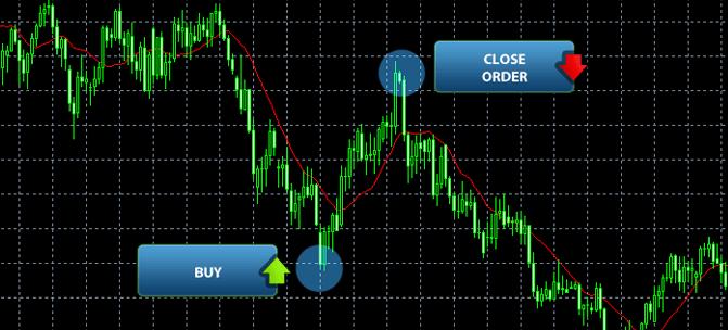 Aprender a operar en el mercado de divisas